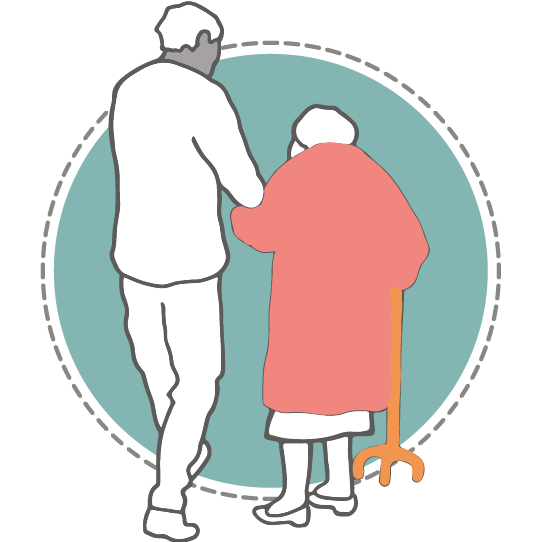 More About Frailty Can Be Found Here Www England Nhs Uk Ourwork Ltc Op Eolc Older People Frailty
